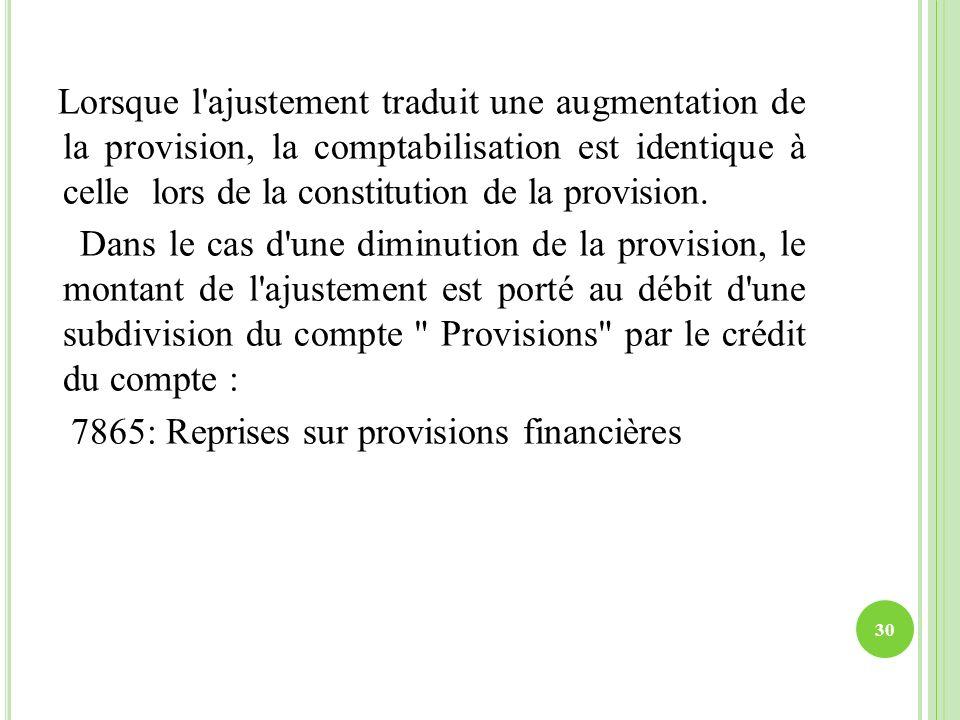 7865: Reprises sur provisions financières