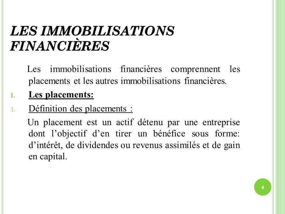 Les immobilisations financières