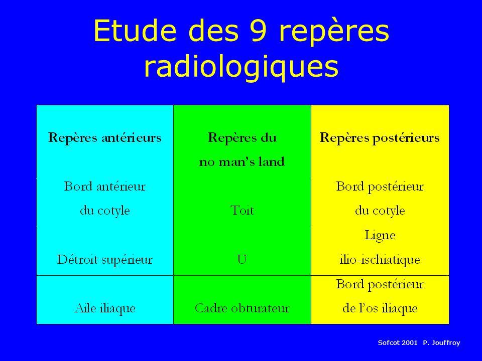 Etude des 9 repères radiologiques