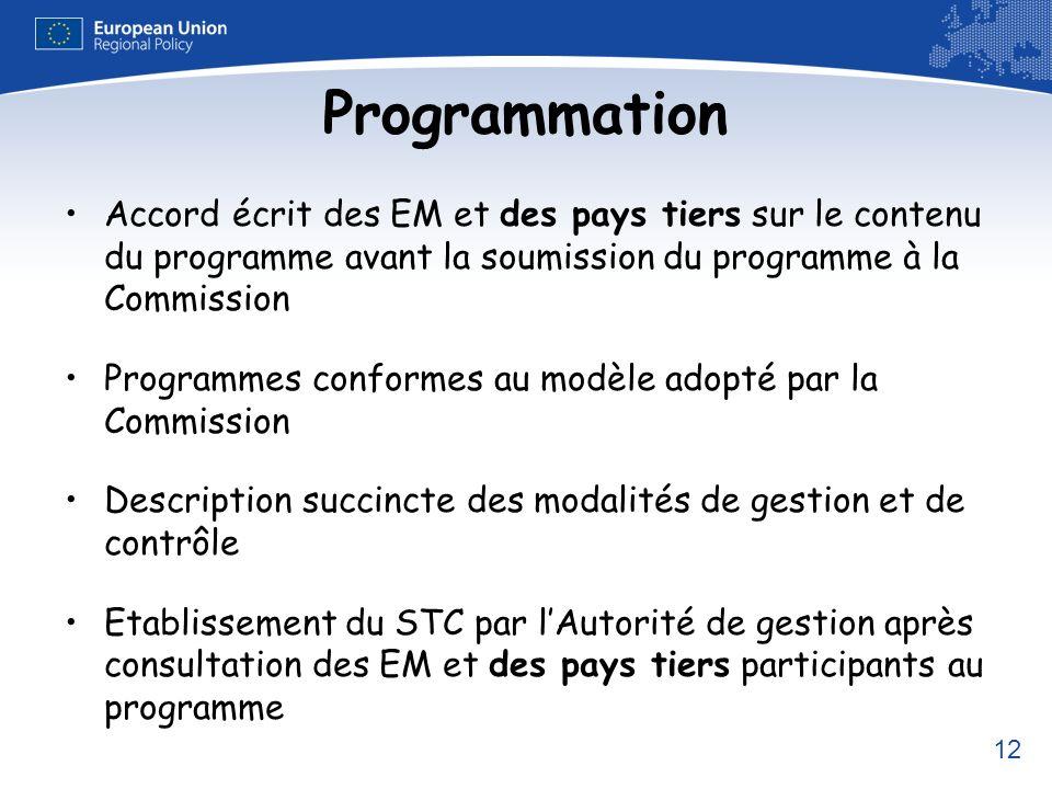 Programmation Accord écrit des EM et des pays tiers sur le contenu du programme avant la soumission du programme à la Commission.