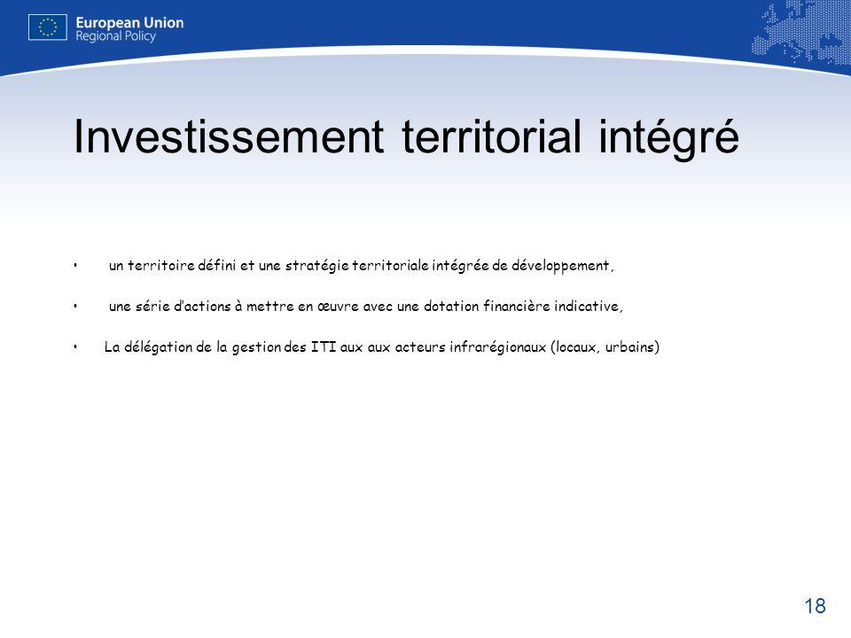 Investissement territorial intégré