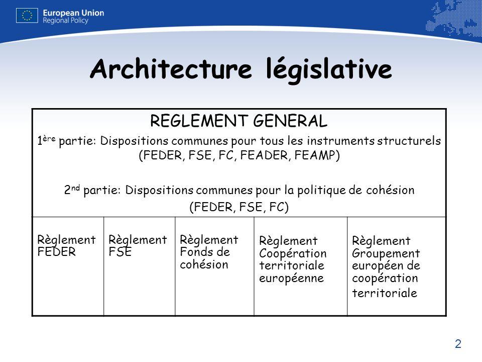 Architecture législative