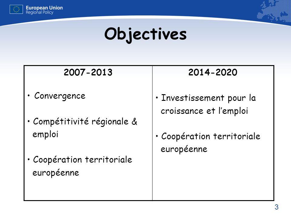 Objectives 2007-2013 Convergence Compétitivité régionale & emploi