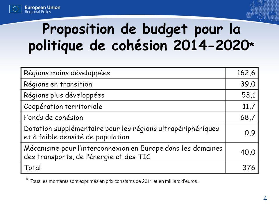 Proposition de budget pour la politique de cohésion 2014-2020*