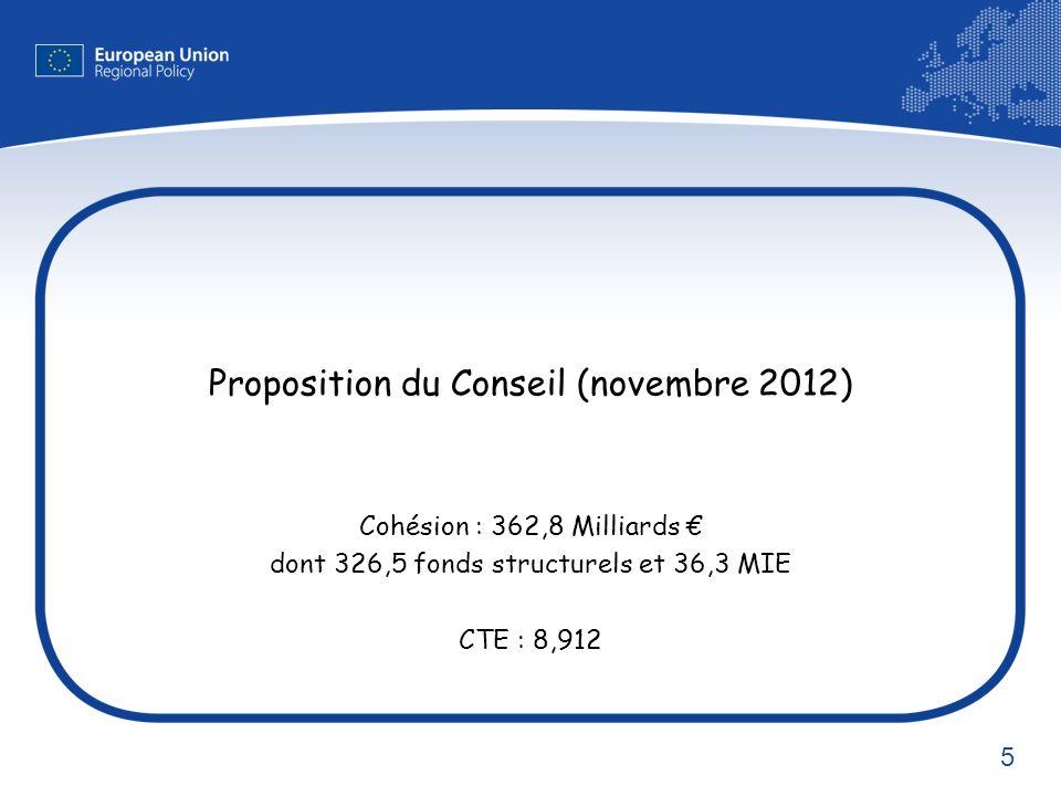 Proposition du Conseil (novembre 2012)