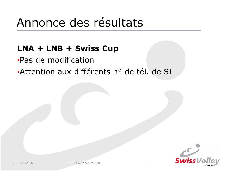 Annonce des résultats LNA + LNB + Swiss Cup Pas de modification