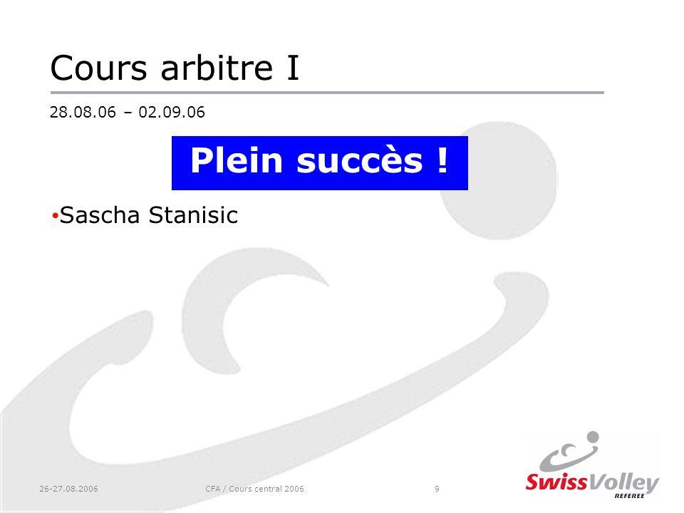 Cours arbitre I 28.08.06 – 02.09.06 Plein succès ! Sascha Stanisic