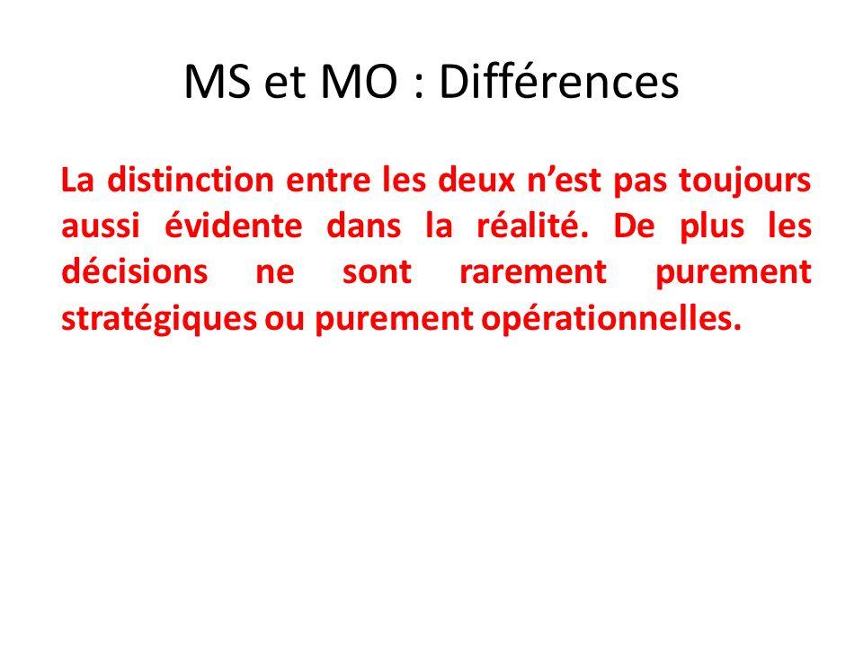MS et MO : Différences