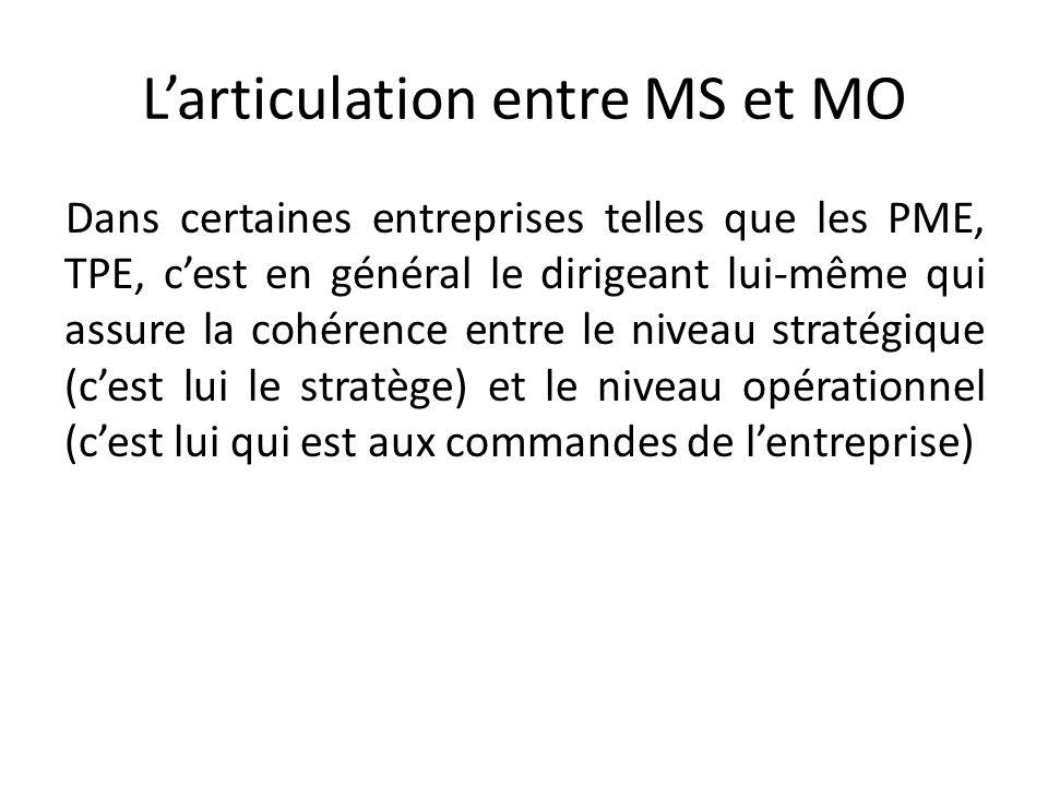 L'articulation entre MS et MO