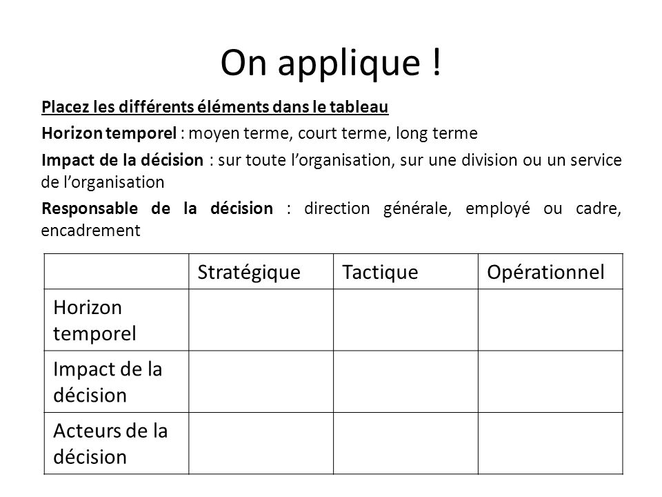 On applique ! Stratégique Tactique Opérationnel Horizon temporel