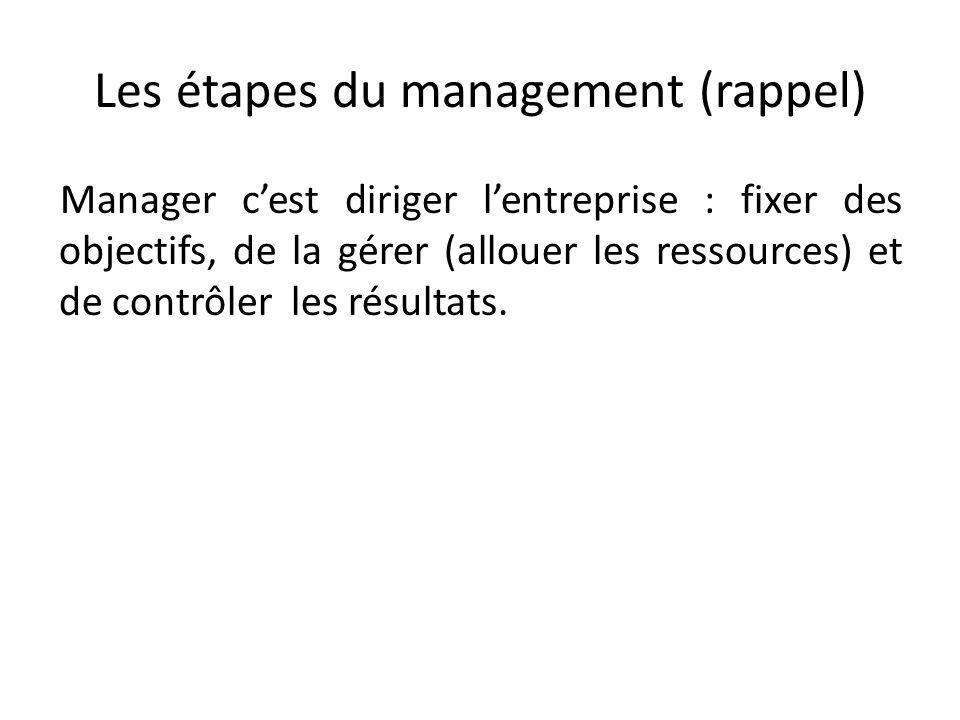Les étapes du management (rappel)