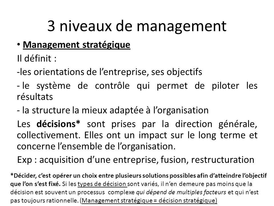 3 niveaux de management Management stratégique Il définit :