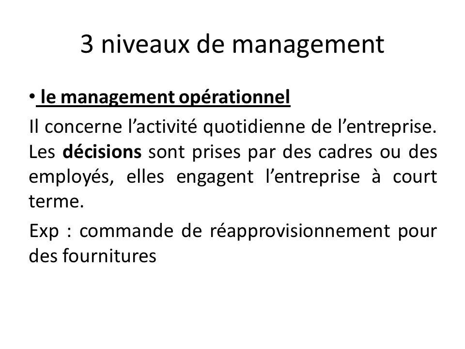 3 niveaux de management le management opérationnel