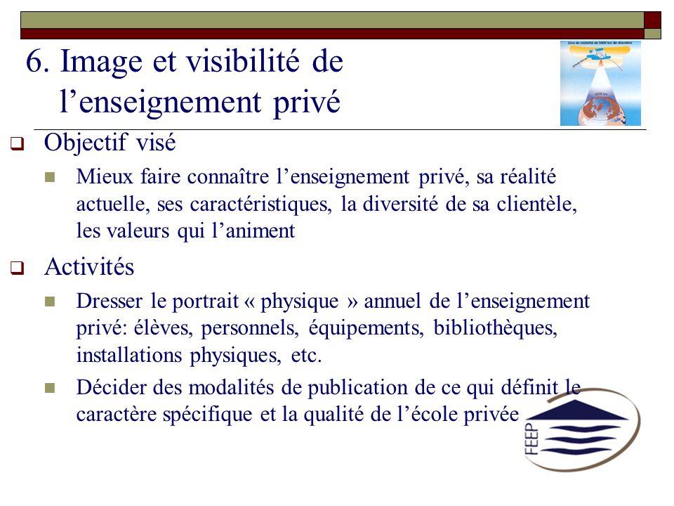 6. Image et visibilité de l'enseignement privé
