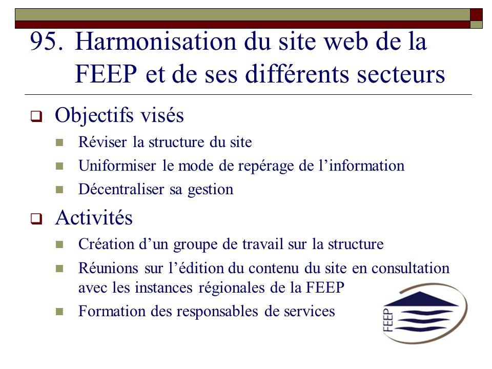 Harmonisation du site web de la FEEP et de ses différents secteurs