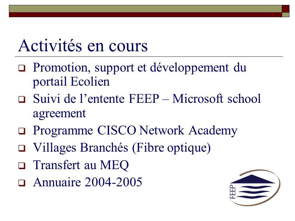 Activités en cours Promotion, support et développement du portail Ecolien. Suivi de l'entente FEEP – Microsoft school agreement.