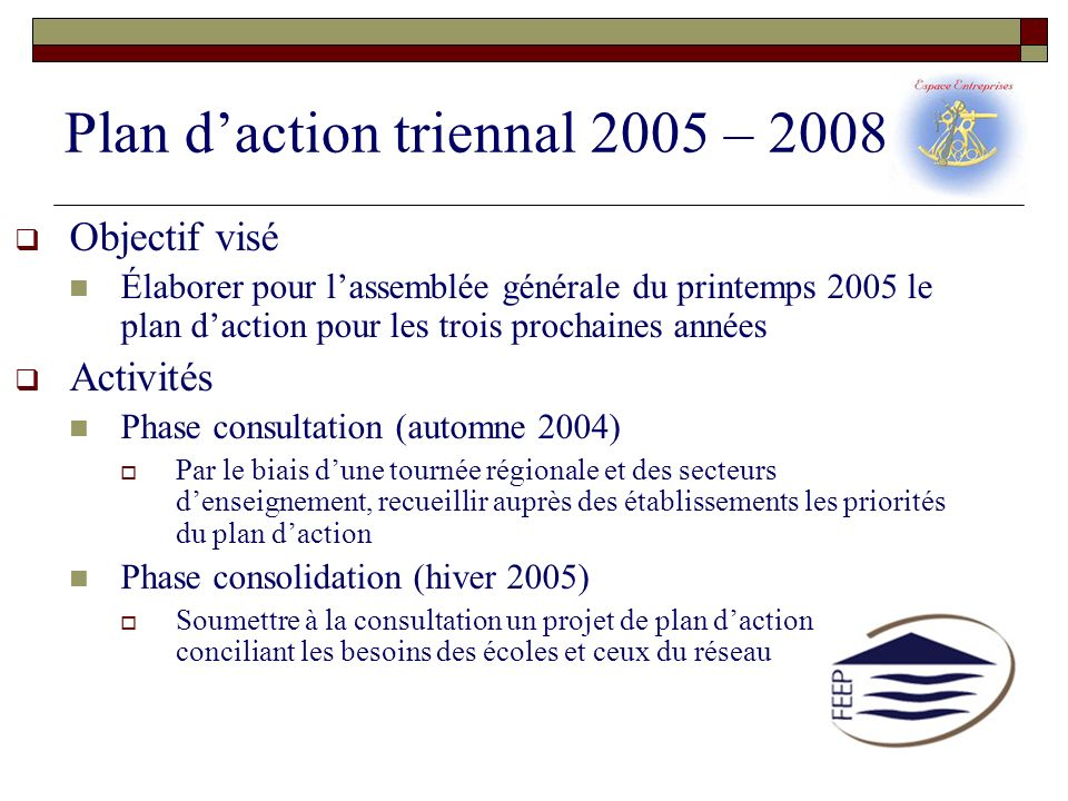 Plan d'action triennal 2005 – 2008