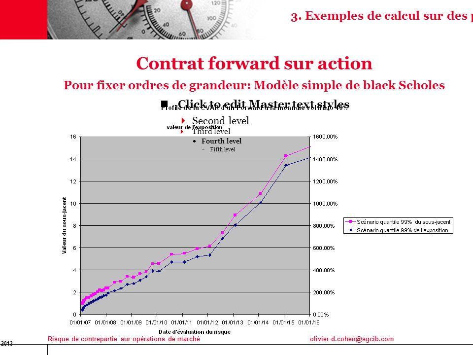13 3. Exemples de calcul sur des produits simples. Contrat forward sur action Pour fixer ordres de grandeur: Modèle simple de black Scholes.