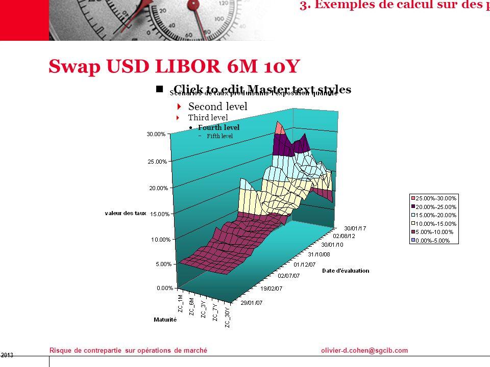 19 3. Exemples de calcul sur des produits simples. Swap USD LIBOR 6M 10Y. Click to edit Master text styles.