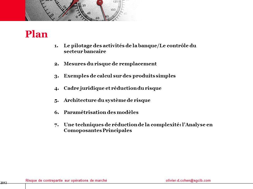 2 P. 13 Jan 2010. 17/01/2013. 2. Plan. Le pilotage des activités de la banque/Le contrôle du secteur bancaire.