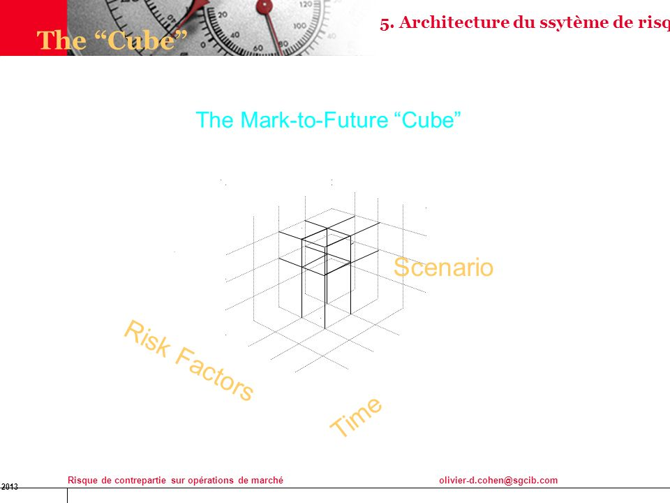 The Cube Scenario Risk Factors Time The Mark-to-Future Cube 25