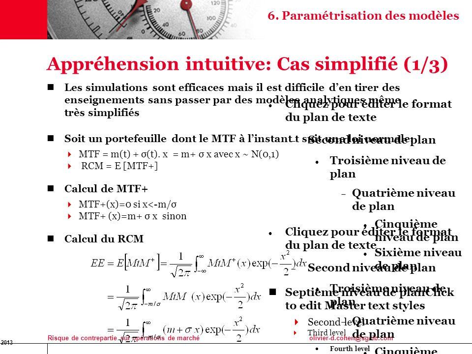 Appréhension intuitive: Cas simplifié (1/3)