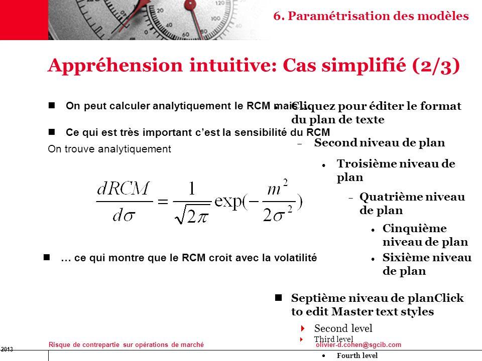 Appréhension intuitive: Cas simplifié (2/3)