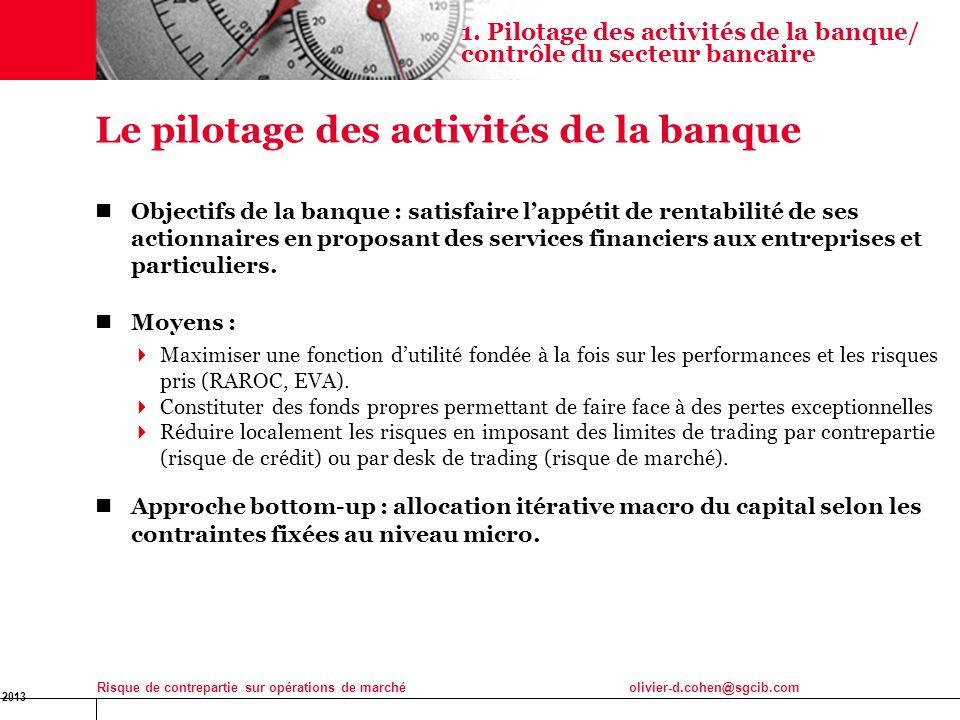 Le pilotage des activités de la banque