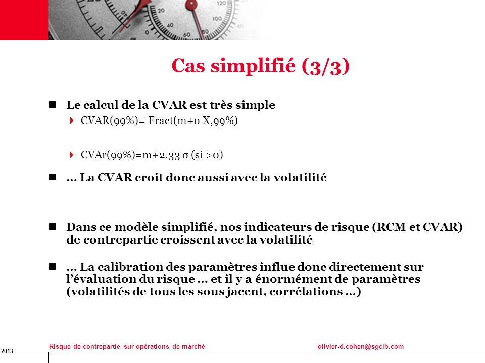 Cas simplifié (3/3) 30 Le calcul de la CVAR est très simple
