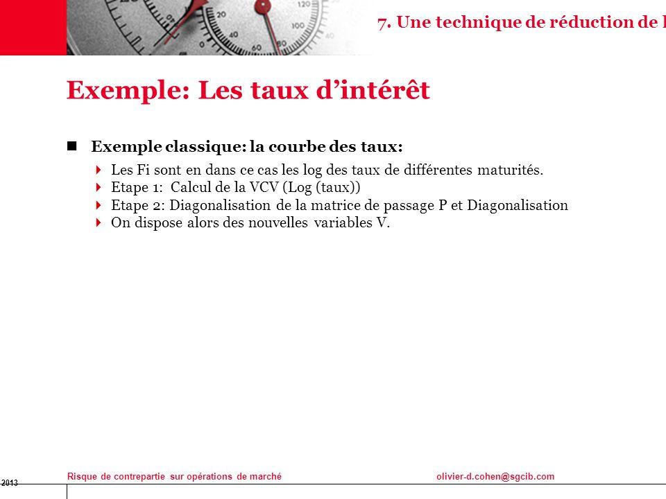 Exemple: Les taux d'intérêt