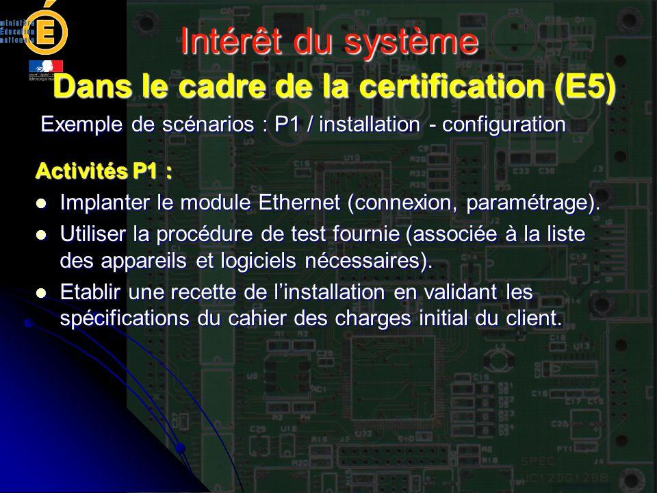 Intérêt du système Dans le cadre de la certification (E5)
