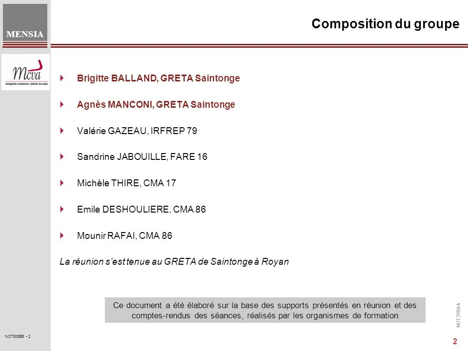 Composition du groupe Brigitte BALLAND, GRETA Saintonge