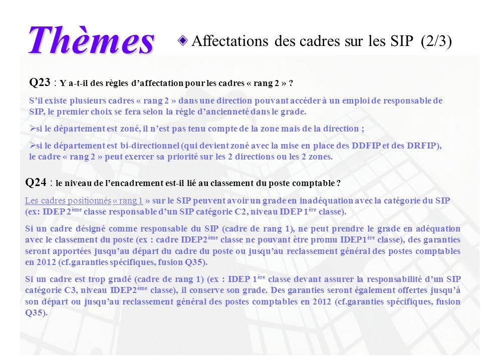 Thèmes Affectations des cadres sur les SIP (2/3)