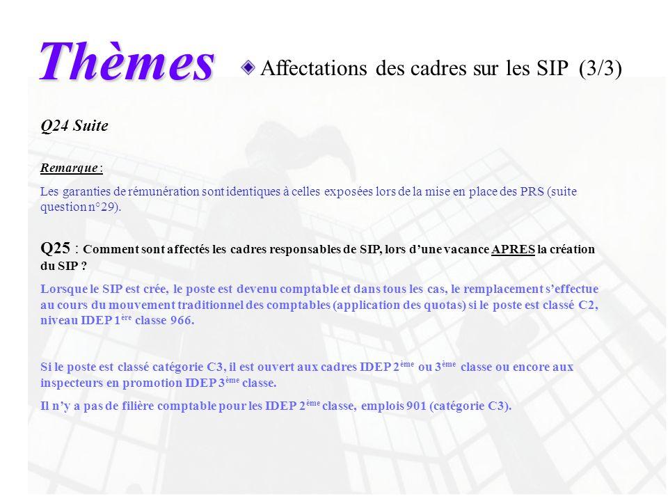 Thèmes Affectations des cadres sur les SIP (3/3) Q24 Suite