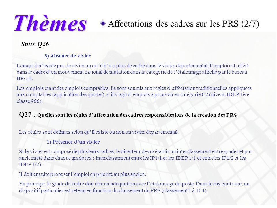 Thèmes Affectations des cadres sur les PRS (2/7) Suite Q26