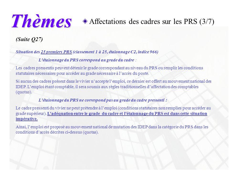 Thèmes Affectations des cadres sur les PRS (3/7) (Suite Q27)