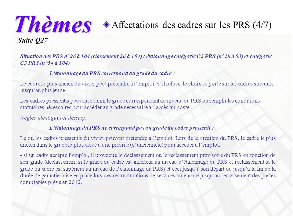 Thèmes Affectations des cadres sur les PRS (4/7) Suite Q27