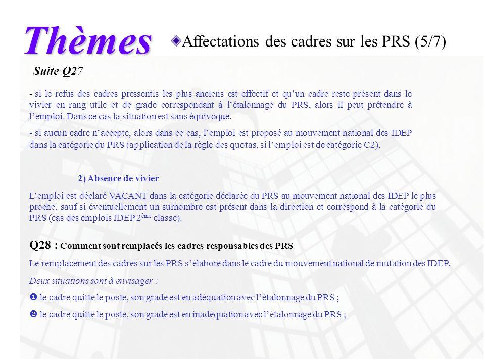 Thèmes Affectations des cadres sur les PRS (5/7) Suite Q27