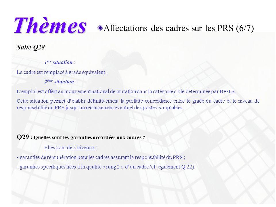 Thèmes Affectations des cadres sur les PRS (6/7) Suite Q28