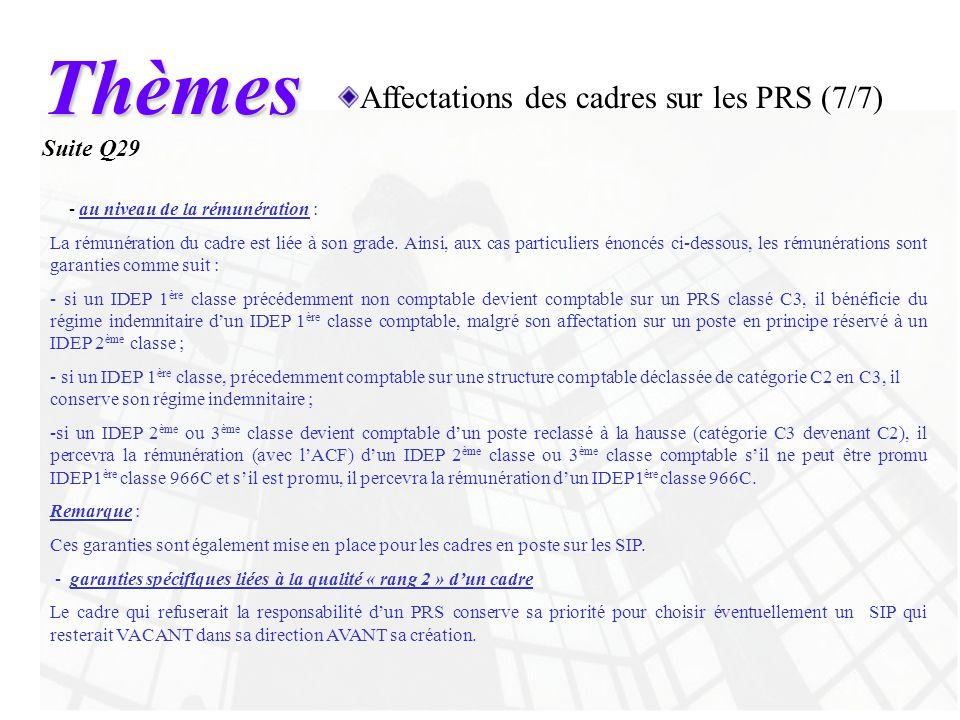 Thèmes Affectations des cadres sur les PRS (7/7) Suite Q29