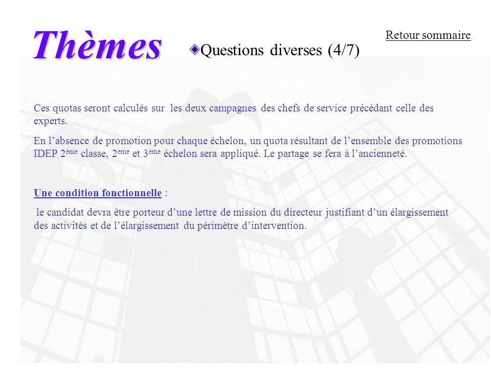 Thèmes Questions diverses (4/7) Retour sommaire