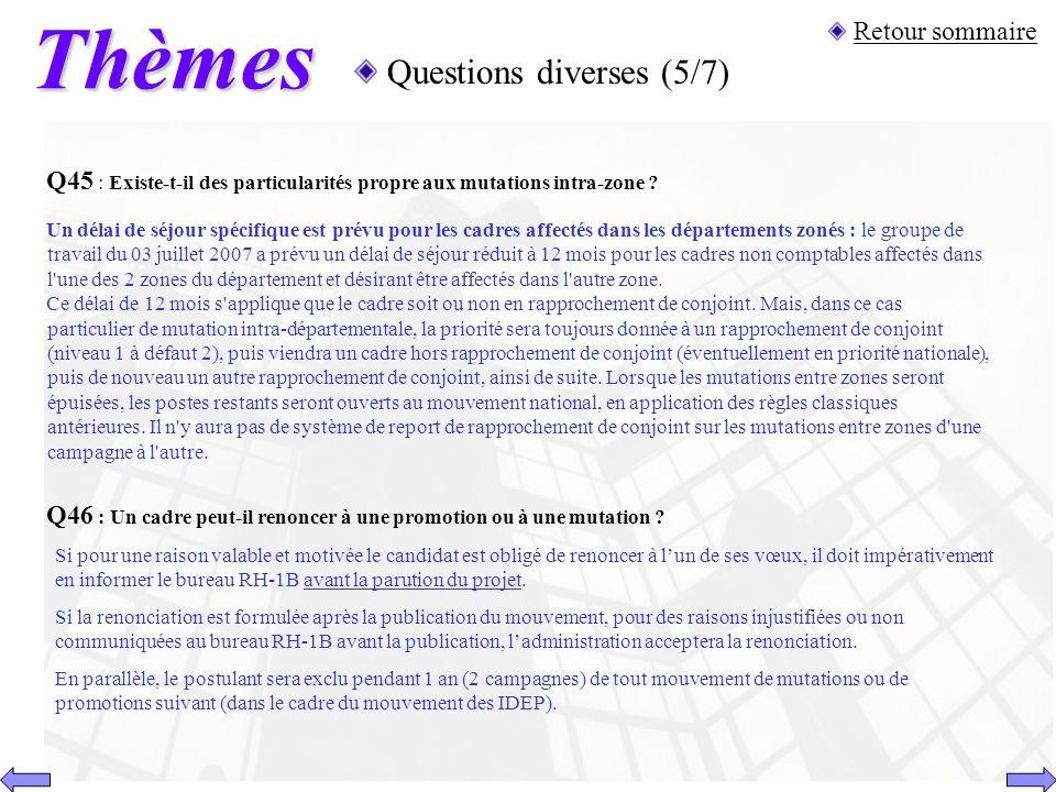 Thèmes Questions diverses (5/7) Retour sommaire