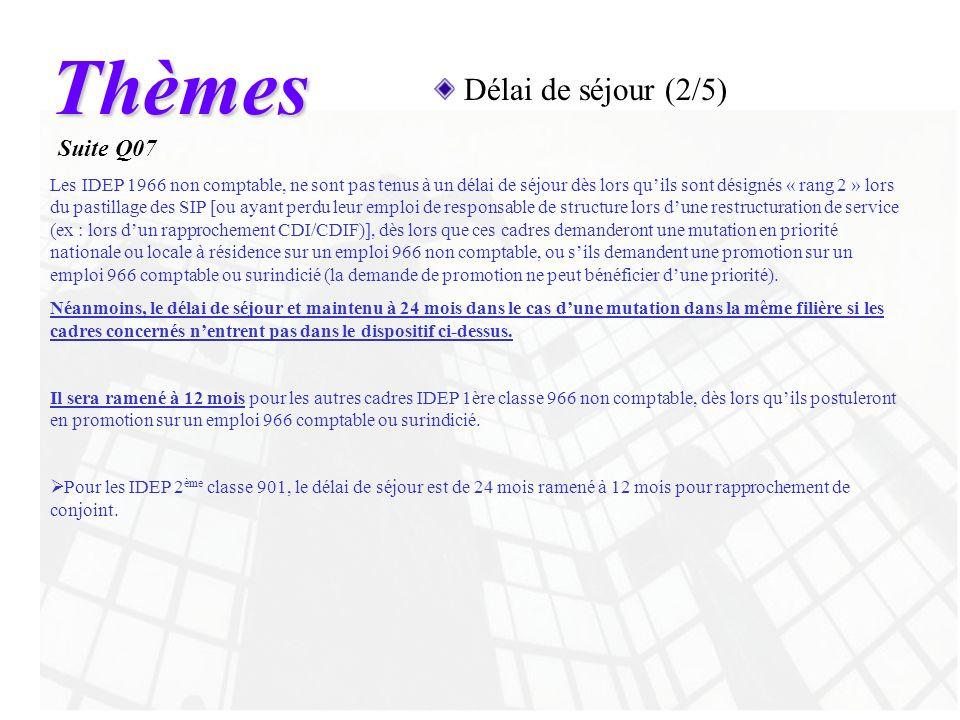 Thèmes Délai de séjour (2/5) Suite Q07
