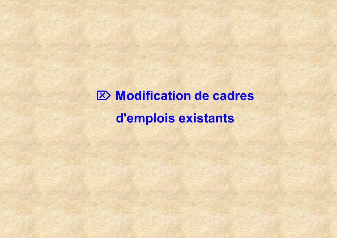  Modification de cadres