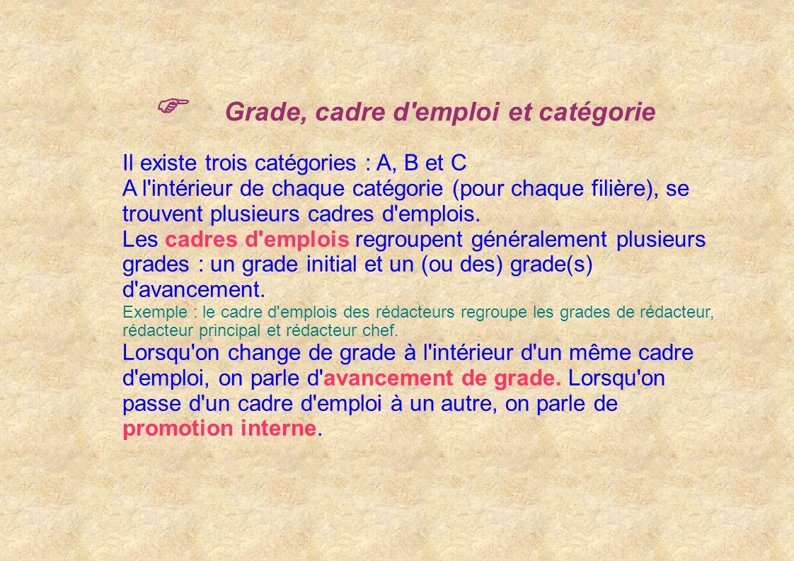  Grade, cadre d emploi et catégorie