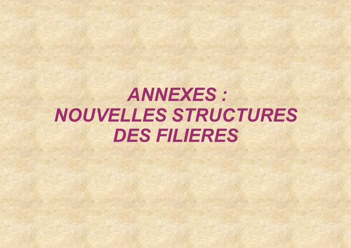 ANNEXES : NOUVELLES STRUCTURES DES FILIERES