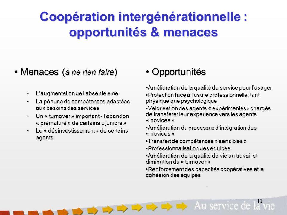 Coopération intergénérationnelle : opportunités & menaces