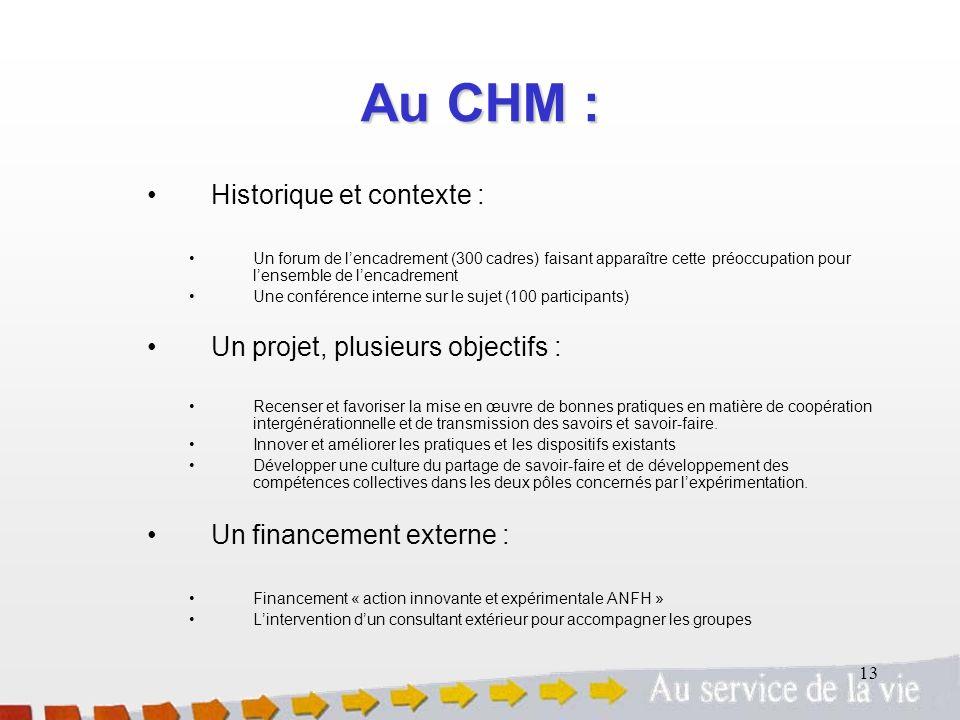 Au CHM : Historique et contexte : Un projet, plusieurs objectifs :