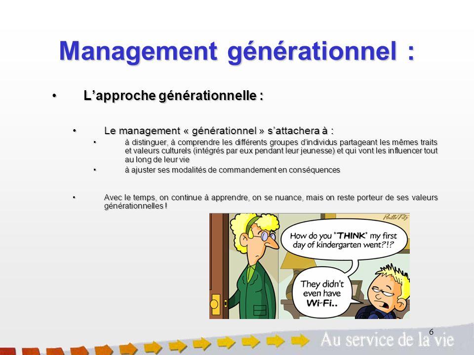 Management générationnel :