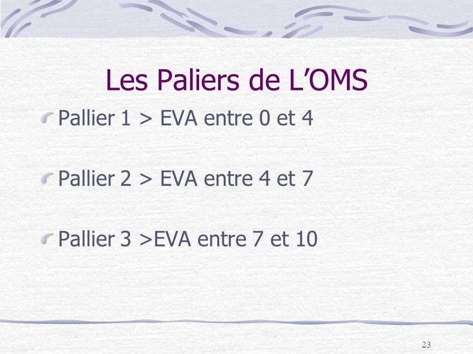 Les Paliers de L'OMS Pallier 1 > EVA entre 0 et 4